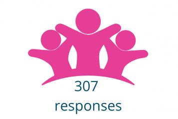 307 responses